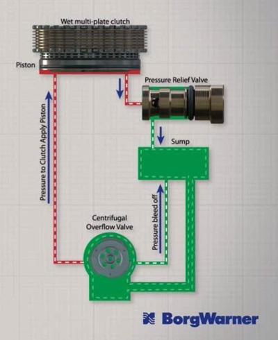 Полный привод Skoda: Haldex пятого поколения — сайт