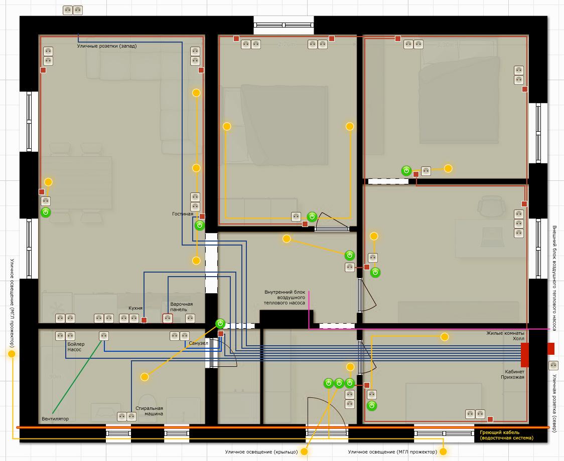 схема внутренней электропроводки частного дома