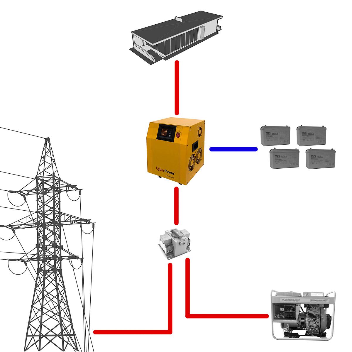 тепловентиляторы электрические китай схема